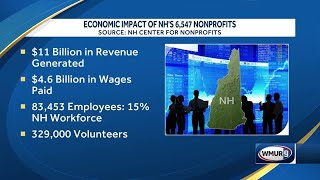 How much of an economic force are New Hampshire's nonprofits?