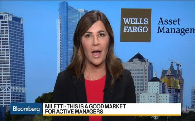 REITs Favored, Wells Fargo AM's Miletti Says
