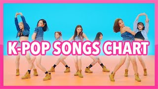 (TOP 100) K-POP SONGS CHART | SEPTEMBER 2019 (WEEK 3)
