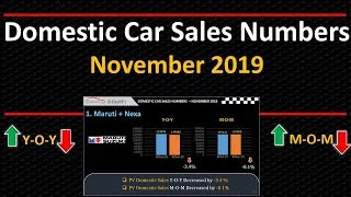 Domestic Car Sales Numbers: November 2019 | Indian Car Sales Figures November 2019