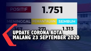Data Covid-19 Kota Malang 23 September 2020