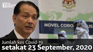 Kes Covid-19 23 Sep, 2020 | 3 kematian, 147 kes baharu
