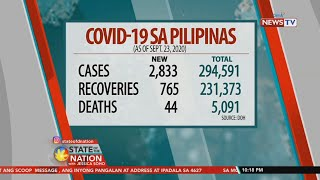 SONA: COVID-19 cases sa Pilipinas (September 23, 2020)