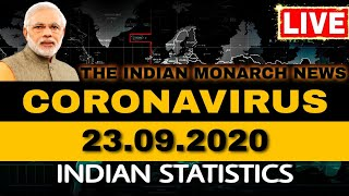 CORONAVIRUS INDIA TRACKER - 23 SEPTEMBER 2020 | STATE-WISE INDIAN STATISTICS | COVID-19 STATUS NEWS