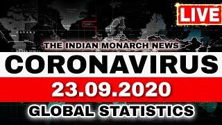CORONAVIRUS WORLD TRACKER - 23 SEPTEMBER 2020 | COVID-19 NEWS: COUNTRY-WISE GLOBAL STATISTICS UPDATE