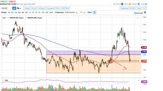 Natural Gas Technical Analysis for September 23, 2020 by FXEmpire