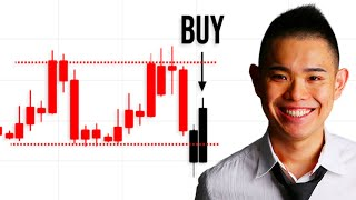 Top Trending Price Action Strategies To Profit In Bull & Bear Markets