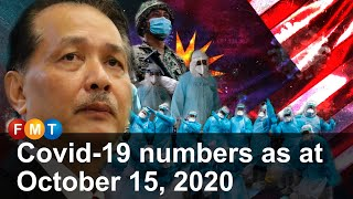 Covid-19 numbers as at October 15, 2020
