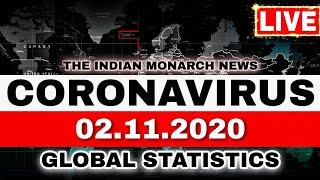 CORONAVIRUS WORLD TRACKER - 02 NOVEMBER 2020 | COVID-19 NEWS: COUNTRY-WISE GLOBAL STATISTICS UPDATE