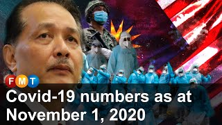 Covid-19 numbers as at November 1, 2020