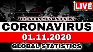 CORONAVIRUS WORLD TRACKER - 01 NOVEMBER 2020 | COVID-19 NEWS: COUNTRY-WISE GLOBAL STATISTICS UPDATE