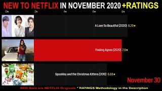 NEW TO NETFLIX IN NOVEMBER 2020 // NETFLIX Originals,Series, Movies,Documentaries Coming in NOVEMBER