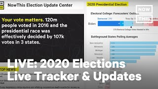 Final Polls and Forecasts of the Election — November 3, 2020 | LIVE | NowThis