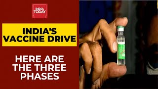 How's India's Coronavirus Vaccination Drive Will Work? | Covid-19 Vaccines News Update