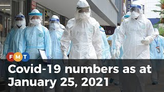 Covid-19 numbers as at January 25, 2021