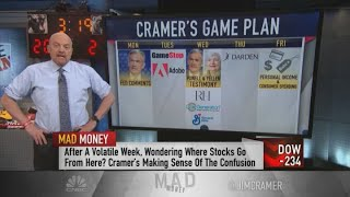 Jim Cramer's game plan for the trading week of March 22
