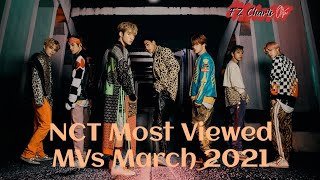 [Top 30] NCT Most Viewed MVs March 2021