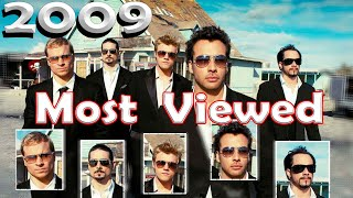Most viewed music videos published in 2009 March 2021 No  59