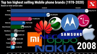 Top ten highest selling Mobile Phone brands worldwide (1978-2020) - Most popular Cell phone brands
