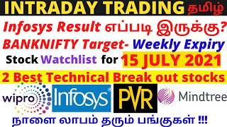 wipro ,Infosys result, Zomato IPO, watchlist for tomorrow (15 JULY 2021) tamil Pangu sandhai news