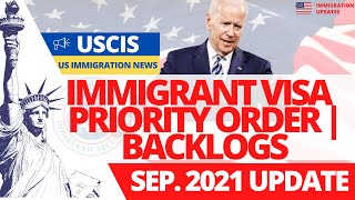 Sep 2021 - Current Priority Order for US. Immigrant Visa Processing | Consulate Processing Order